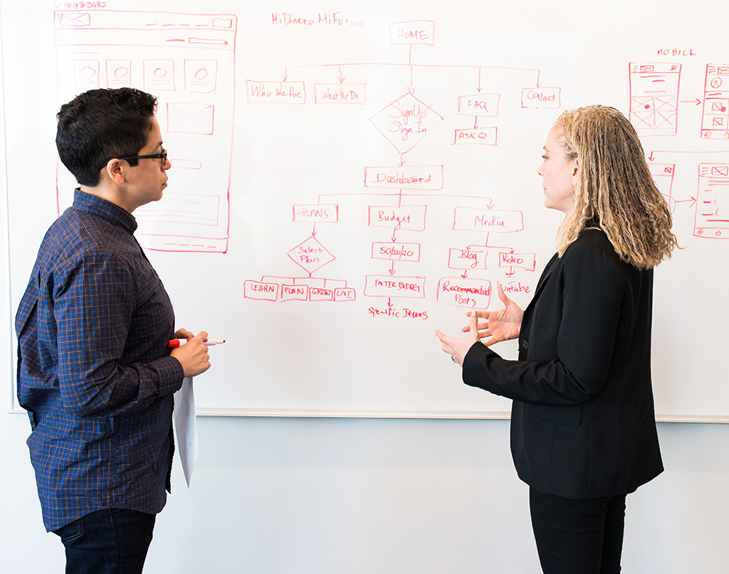 5 Ways HR Can Help Develop Leaders | theHRD